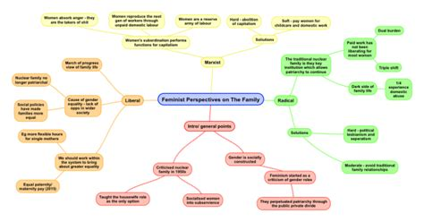 Essays on family diversity png 640x336